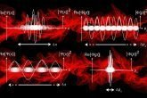 fisica meccanica quantistica